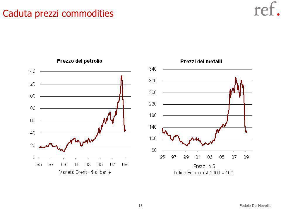 Fedele De Novellis 18 Caduta prezzi commodities