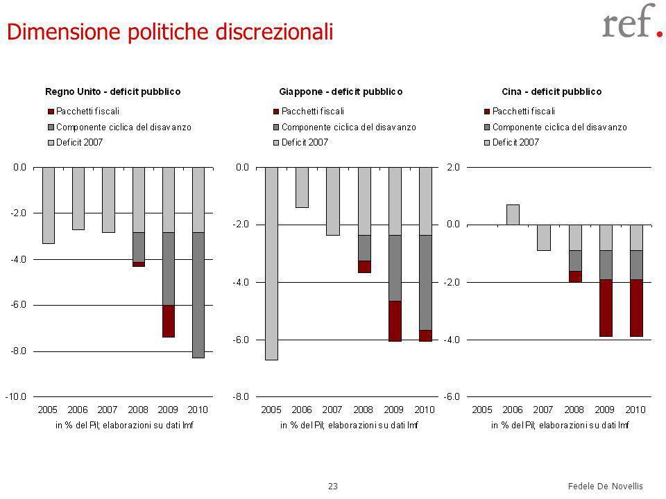 Fedele De Novellis 23 Dimensione politiche discrezionali