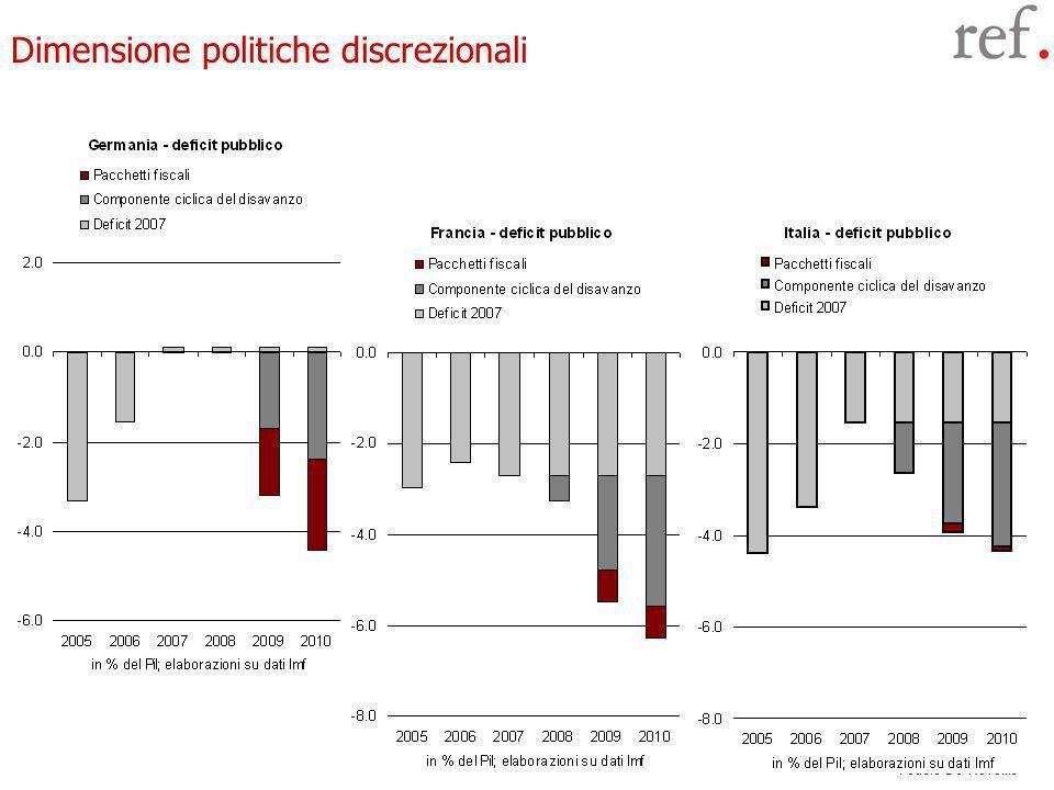 Fedele De Novellis 24 Dimensione politiche discrezionali