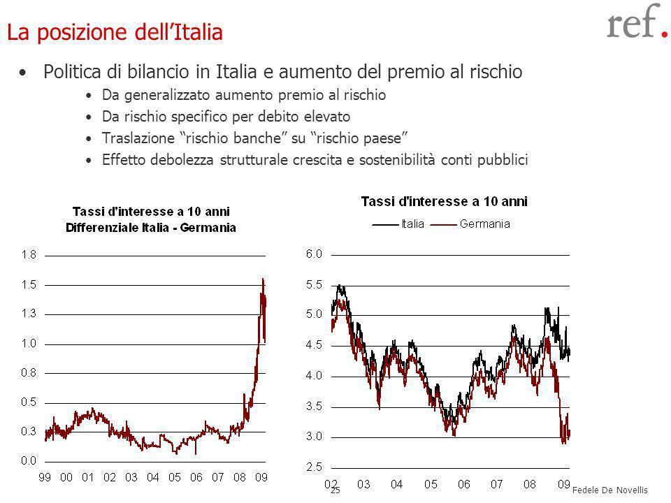 Fedele De Novellis 25 La posizione dellItalia Politica di bilancio in Italia e aumento del premio al rischio Da generalizzato aumento premio al rischio Da rischio specifico per debito elevato Traslazione rischio banche su rischio paese Effetto debolezza strutturale crescita e sostenibilità conti pubblici