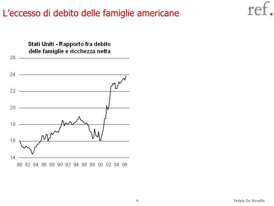 Fedele De Novellis 4 Leccesso di debito delle famiglie americane