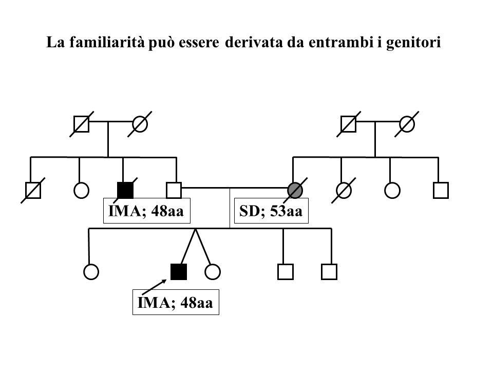 IMA; 48aa SD; 53aaIMA; 48aa La familiarità può essere derivata da entrambi i genitori