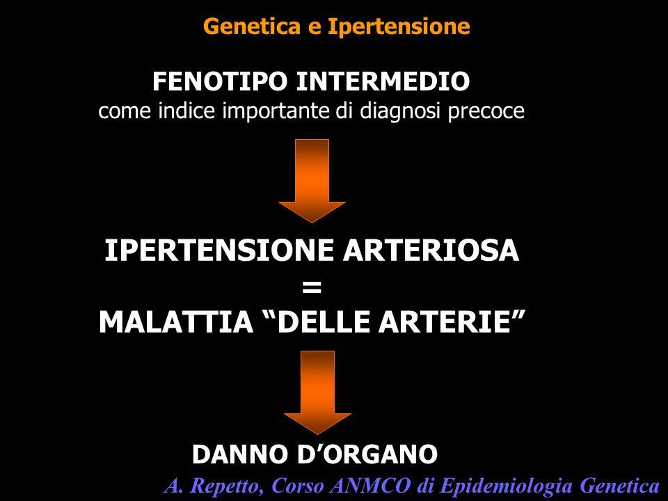 Genetica e Ipertensione IPERTENSIONE ARTERIOSA = MALATTIA DELLE ARTERIE DANNO DORGANO FENOTIPO INTERMEDIO come indice importante di diagnosi precoce A