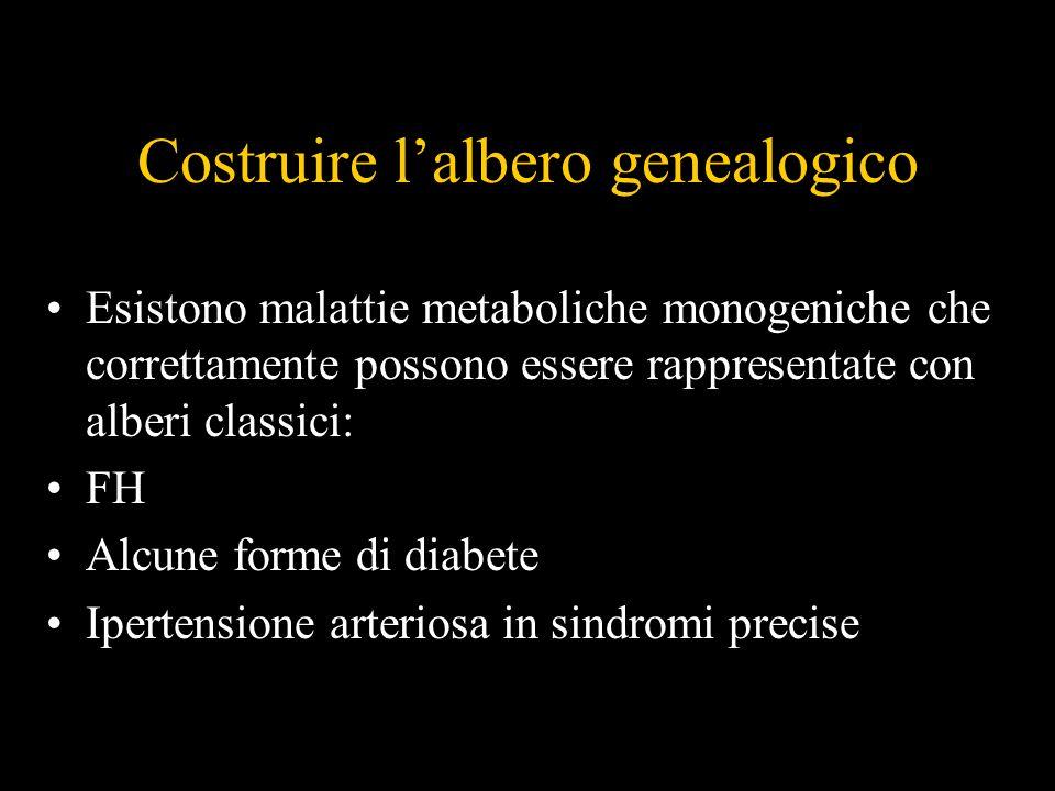 Costruire lalbero genealogico Esistono malattie metaboliche monogeniche che correttamente possono essere rappresentate con alberi classici: FH Alcune