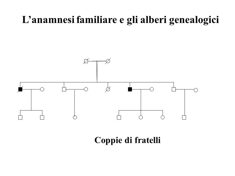 Lanamnesi familiare e gli alberi genealogici Coppie di fratelli