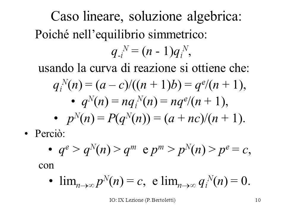 IO: IX Lezione (P. Bertoletti)10 Caso lineare, soluzione algebrica: Poiché nellequilibrio simmetrico: q -i N = (n - 1)q i N, usando la curva di reazio