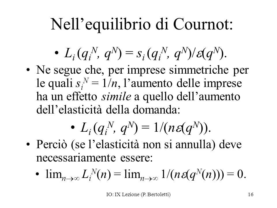 IO: IX Lezione (P. Bertoletti)16 Nellequilibrio di Cournot: L i (q i N, q N ) = s i (q i N, q N )/ (q N ). Ne segue che, per imprese simmetriche per l