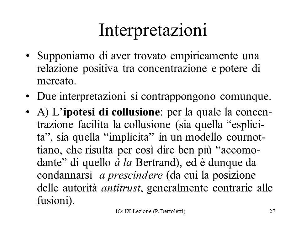 IO: IX Lezione (P. Bertoletti)27 Interpretazioni Supponiamo di aver trovato empiricamente una relazione positiva tra concentrazione e potere di mercat