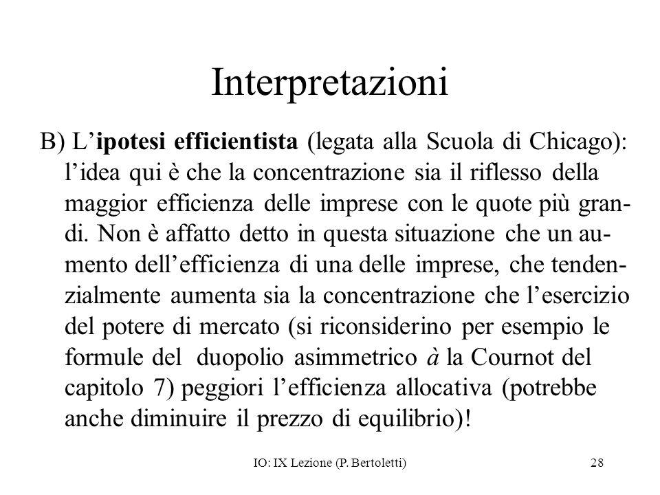 IO: IX Lezione (P. Bertoletti)28 Interpretazioni B) Lipotesi efficientista (legata alla Scuola di Chicago): lidea qui è che la concentrazione sia il r