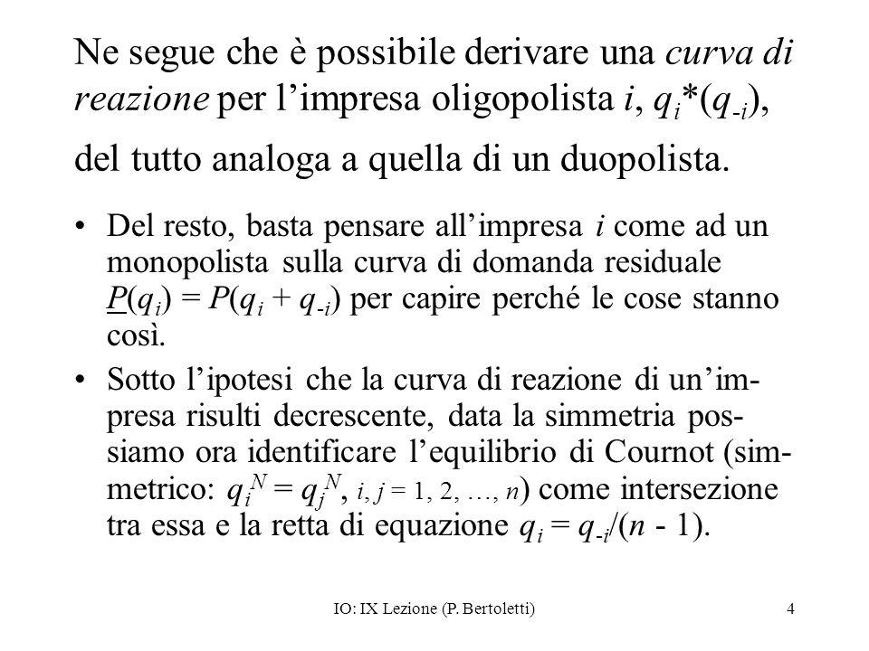 IO: IX Lezione (P. Bertoletti)4 Ne segue che è possibile derivare una curva di reazione per limpresa oligopolista i, q i *(q -i ), del tutto analoga a
