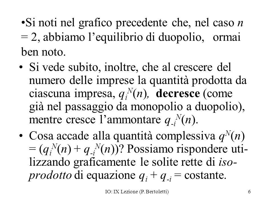 IO: IX Lezione (P. Bertoletti)6 Si noti nel grafico precedente che, nel caso n = 2, abbiamo lequilibrio di duopolio, ormai ben noto. Si vede subito, i