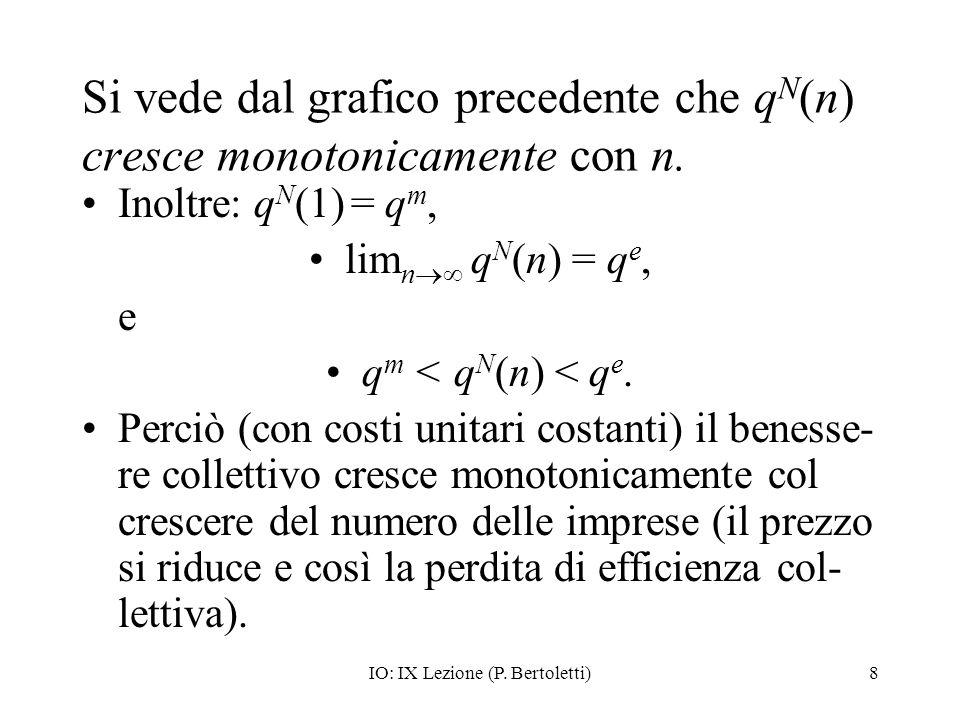 IO: IX Lezione (P. Bertoletti)8 Si vede dal grafico precedente che q N (n) cresce monotonicamente con n. Inoltre: q N (1) = q m, lim n q N (n) = q e,