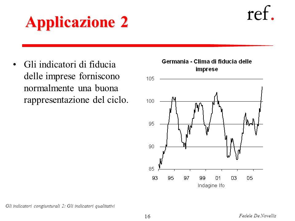 Fedele De Novellis Gli indicatori congiunturali 2: Gli indicatori qualitativi 16 Applicazione 2 Gli indicatori di fiducia delle imprese forniscono normalmente una buona rappresentazione del ciclo.