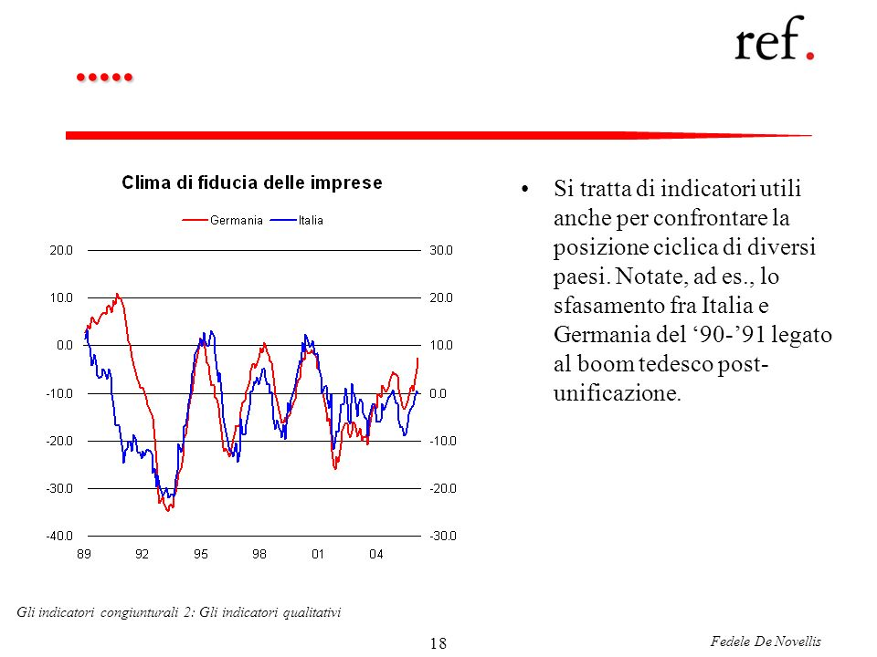 Fedele De Novellis Gli indicatori congiunturali 2: Gli indicatori qualitativi 18.....