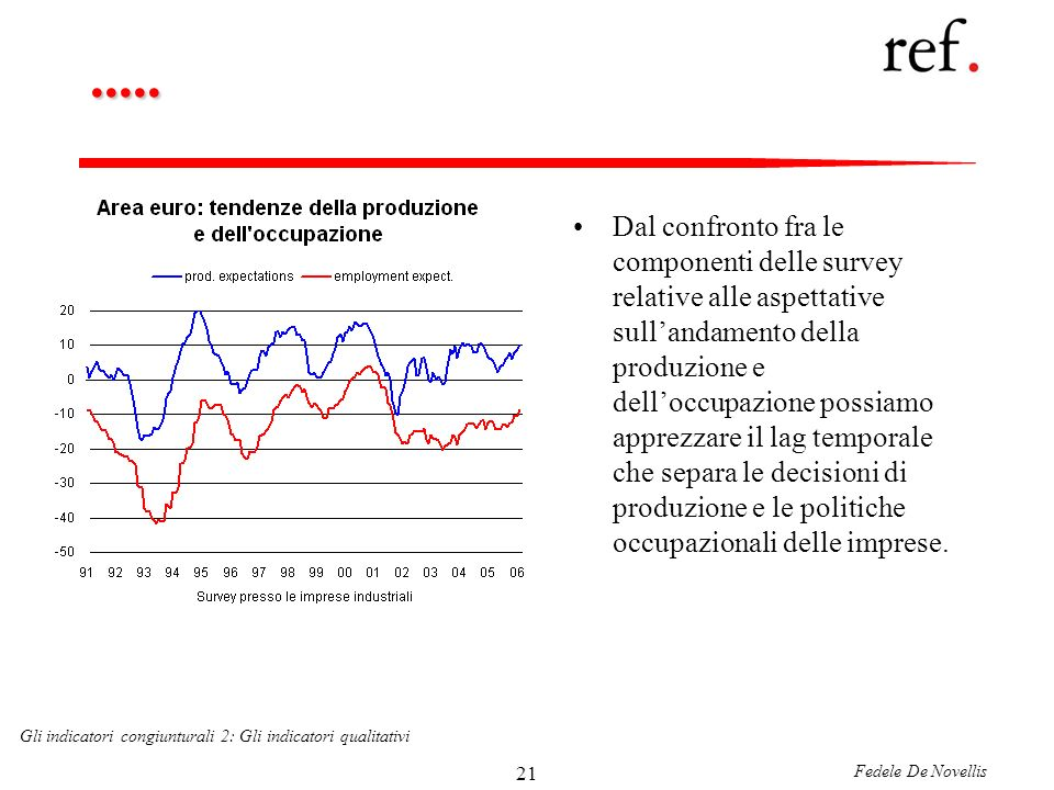 Fedele De Novellis Gli indicatori congiunturali 2: Gli indicatori qualitativi 21.....