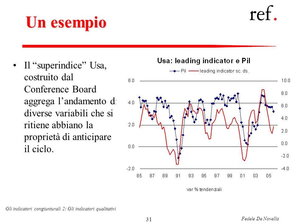 Fedele De Novellis Gli indicatori congiunturali 2: Gli indicatori qualitativi 31 Un esempio Il superindice Usa, costruito dal Conference Board aggrega landamento di diverse variabili che si ritiene abbiano la proprietà di anticipare il ciclo.