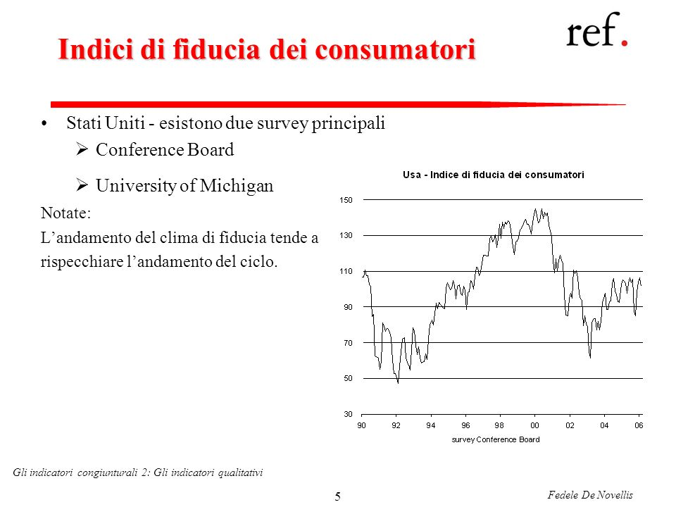 Fedele De Novellis Gli indicatori congiunturali 2: Gli indicatori qualitativi 5 Indici di fiducia dei consumatori Stati Uniti - esistono due survey principali Conference Board University of Michigan Notate: Landamento del clima di fiducia tende a rispecchiare landamento del ciclo.