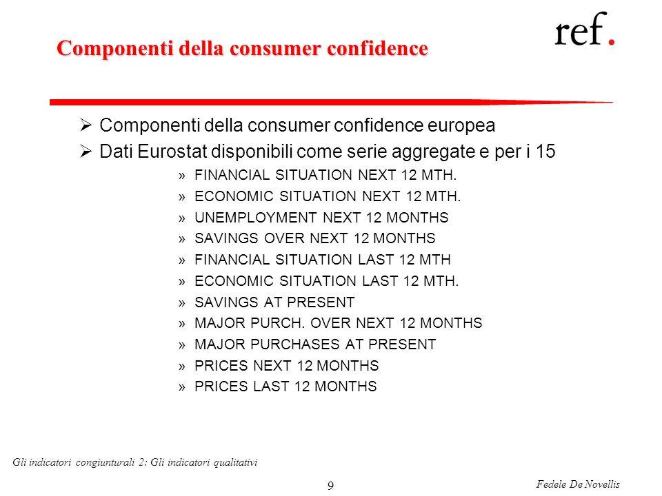 Fedele De Novellis Gli indicatori congiunturali 2: Gli indicatori qualitativi 9 Componenti della consumer confidence Componenti della consumer confidence europea Dati Eurostat disponibili come serie aggregate e per i 15 »FINANCIAL SITUATION NEXT 12 MTH.