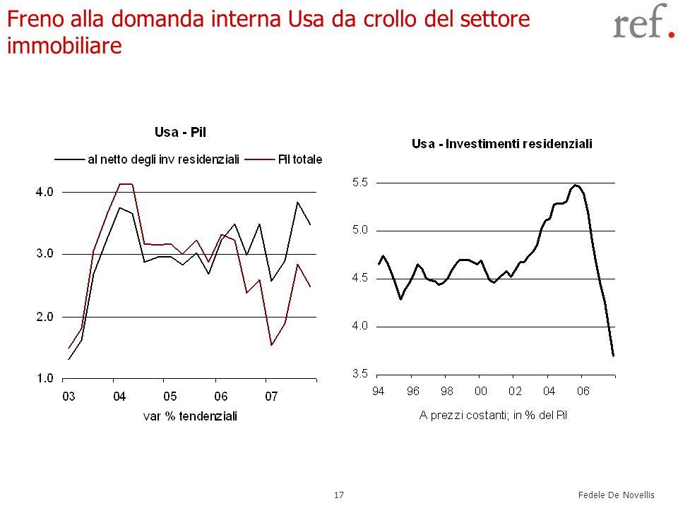 Fedele De Novellis 17 Freno alla domanda interna Usa da crollo del settore immobiliare
