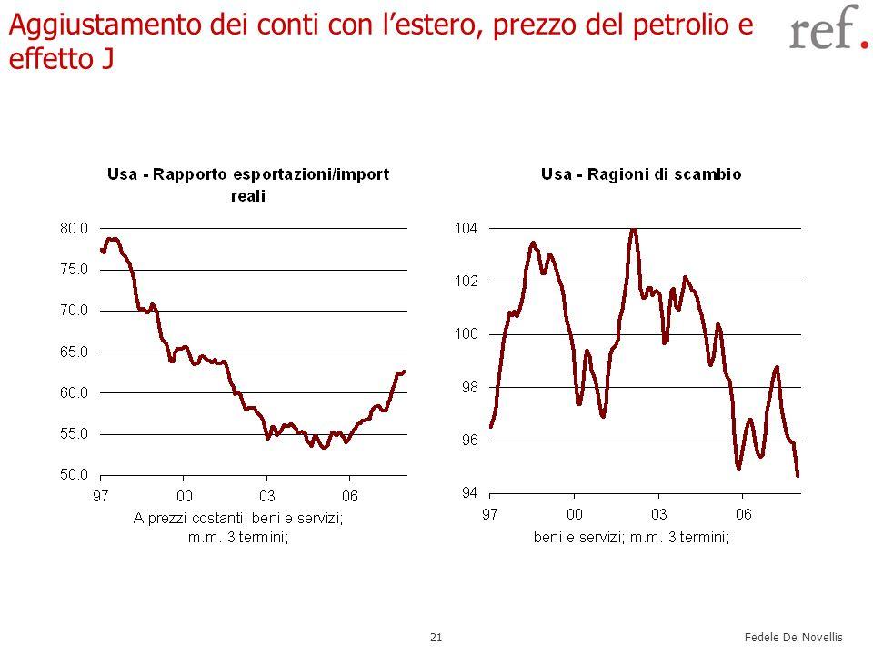 Fedele De Novellis 21 Aggiustamento dei conti con lestero, prezzo del petrolio e effetto J