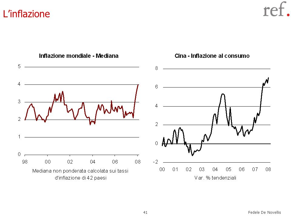 Fedele De Novellis 41 Linflazione