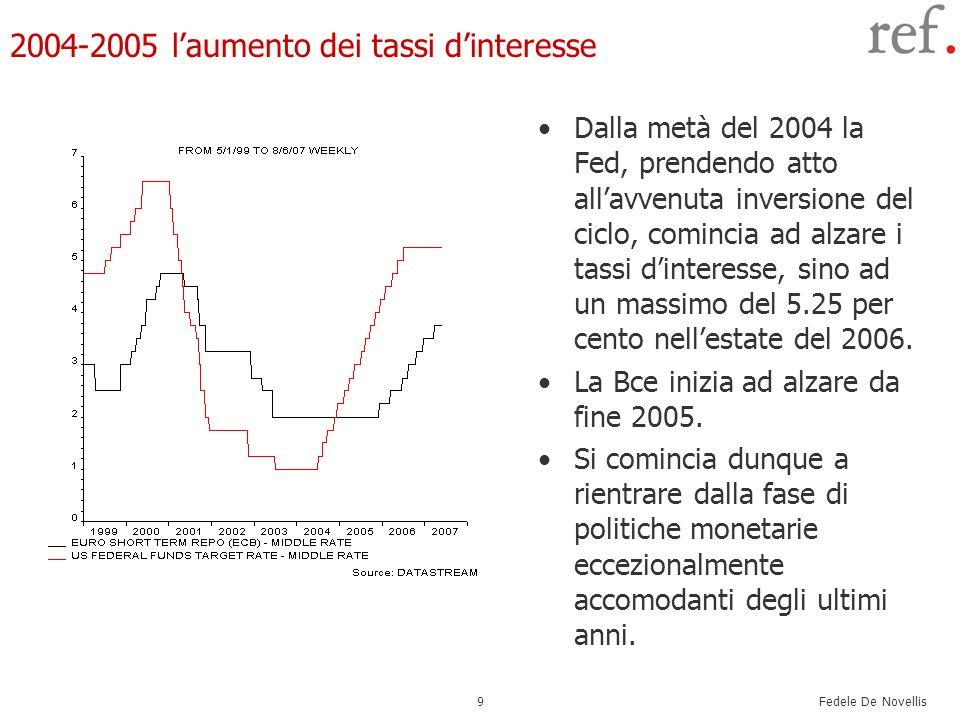 Fedele De Novellis 30 Per ora la decelerazione delle esportazioni non è drammatica Pur con ampie differenze al suo interno, larea euro sembra non risentire in maniera troppo marcata degli effetti dellapprezzamento del tasso di cambio sulla competitività di prezzo delle esportazioni.