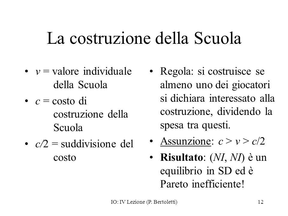 IO: IV Lezione (P. Bertoletti)12 La costruzione della Scuola v = valore individuale della Scuola c = costo di costruzione della Scuola c/2 = suddivisi