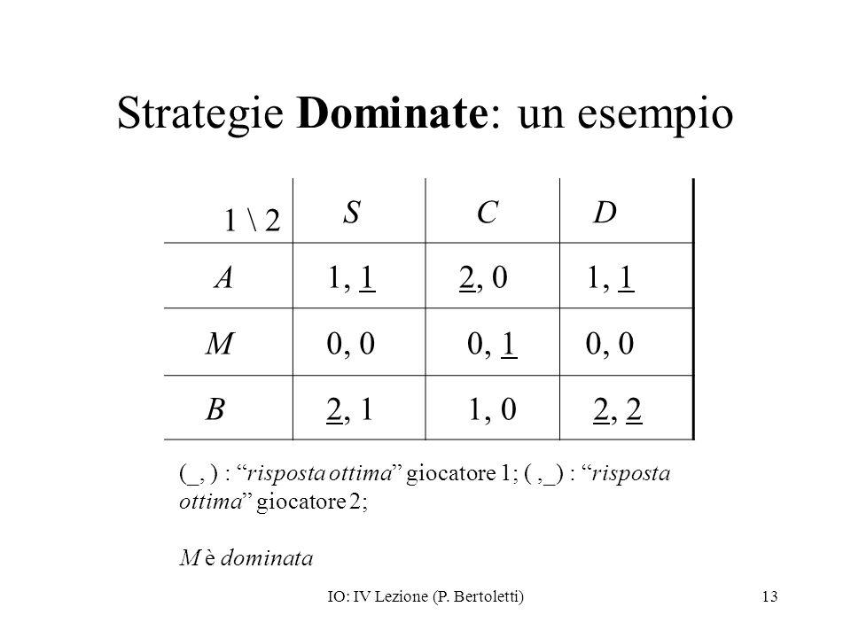 IO: IV Lezione (P. Bertoletti)13 Strategie Dominate: un esempio 1 \ 2 S C D A 1, 1 2, 0 1, 1 M 0, 0 0, 1 0, 0 B 2, 1 1, 0 2, 2 (_, ) : risposta ottima