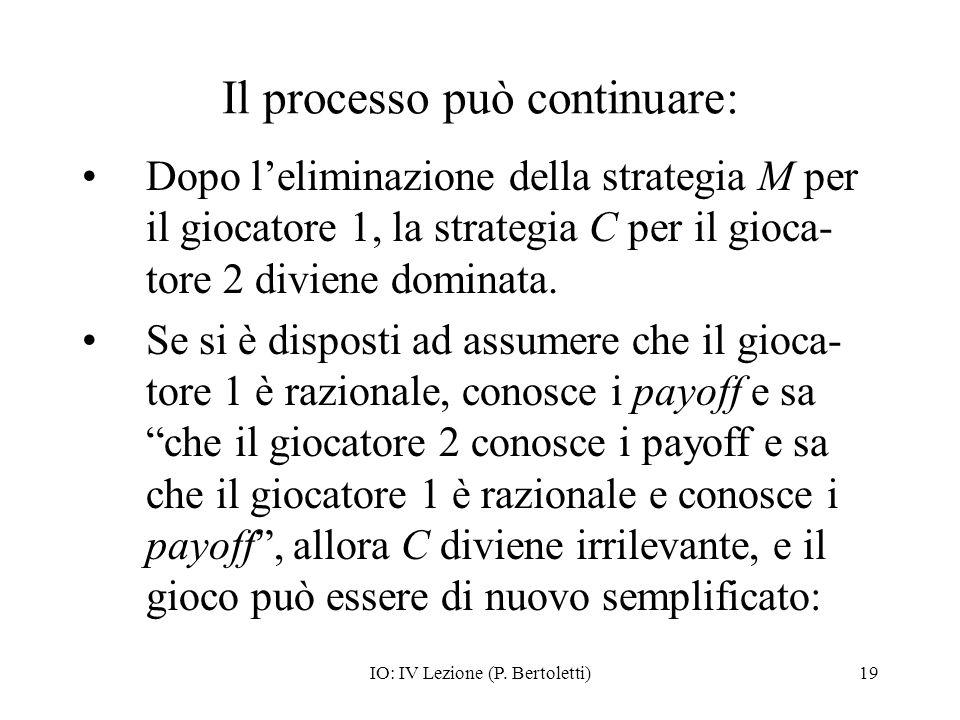 IO: IV Lezione (P. Bertoletti)19 Il processo può continuare: Dopo leliminazione della strategia M per il giocatore 1, la strategia C per il gioca- tor