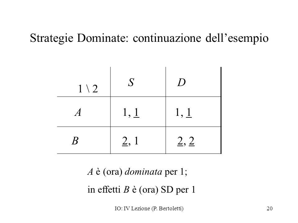 IO: IV Lezione (P. Bertoletti)20 Strategie Dominate: continuazione dellesempio 1 \ 2 S D A 1, 1 B 2, 1 2, 2 A è (ora) dominata per 1; in effetti B è (