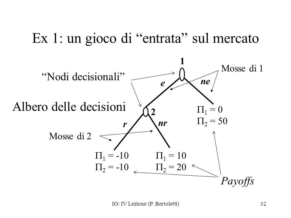 IO: IV Lezione (P. Bertoletti)32 Ex 1: un gioco di entrata sul mercato Nodi decisionali e r nr 1 = -10 2 = -10 1 ne 2 1 = 10 2 = 20 1 = 0 2 = 50 Payof