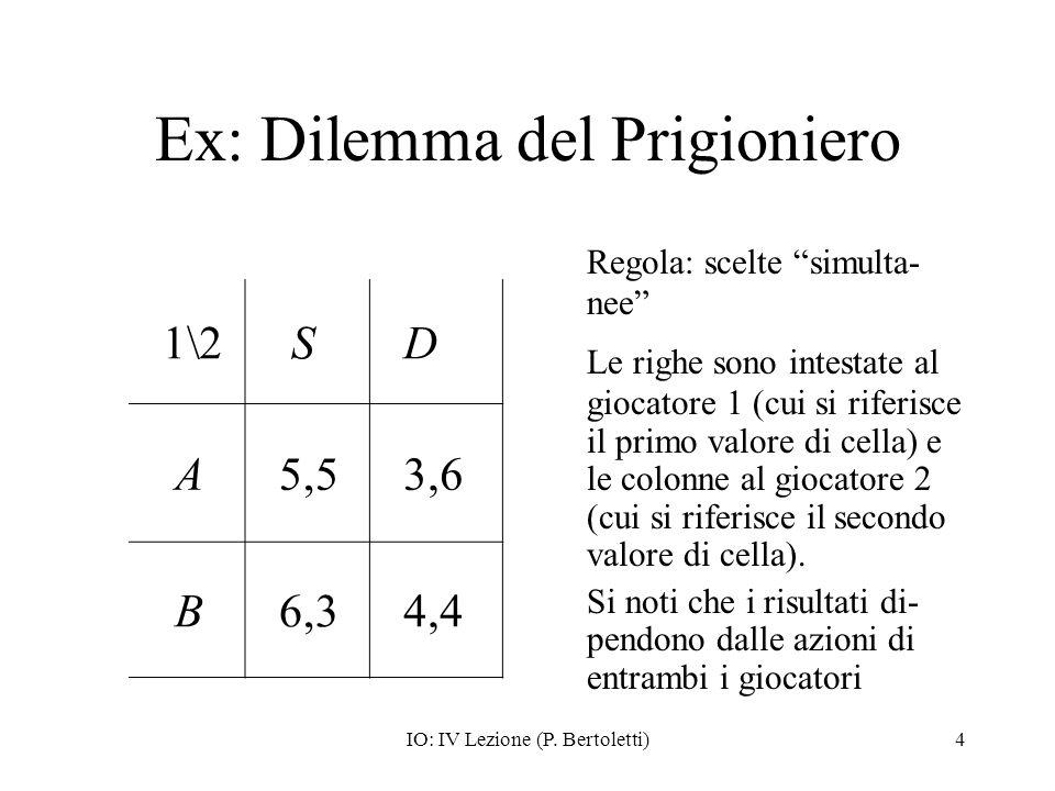 IO: IV Lezione (P. Bertoletti)4 Ex: Dilemma del Prigioniero Regola: scelte simulta- nee Le righe sono intestate al giocatore 1 (cui si riferisce il pr