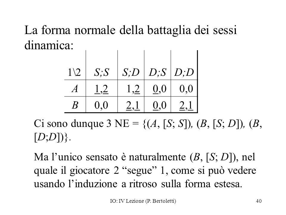 IO: IV Lezione (P. Bertoletti)40 La forma normale della battaglia dei sessi dinamica: 1\2S;SS;DD;SD;D A 1,2 0,0 B 2,1 0,0 2,1 Ci sono dunque 3 NE = {(