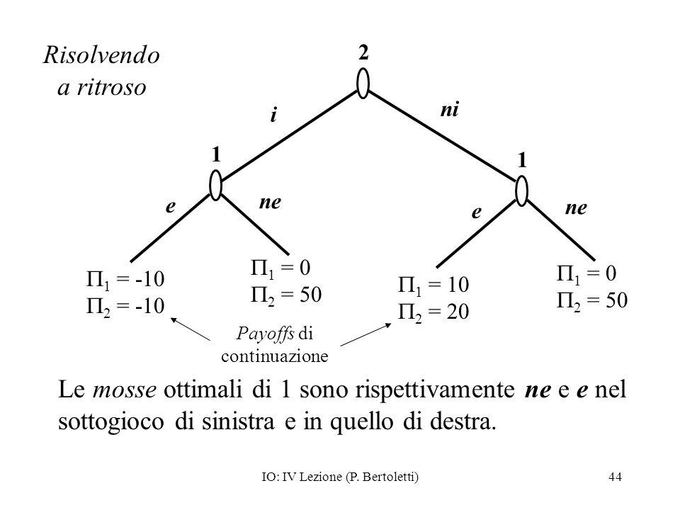 IO: IV Lezione (P. Bertoletti)44 1 = 0 2 = 50 e 1 = -10 2 = -10 1 ne 1 = 0 2 = 50 e 1 ne 1 = 10 2 = 20 2 i ni Risolvendo a ritroso Payoffs di continua