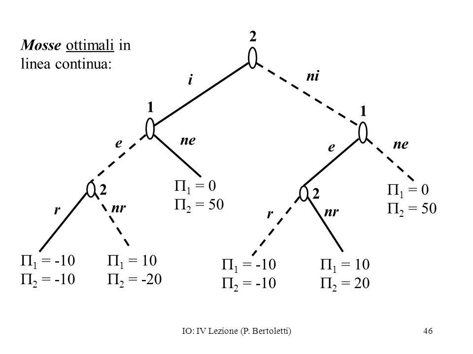 IO: IV Lezione (P. Bertoletti)46 e r nr 1 = -10 2 = -10 1 ne 2 1 = 10 2 = -20 1 = 0 2 = 50 e r nr 1 = -10 2 = -10 1 ne 2 1 = 10 2 = 20 1 = 0 2 = 50 2