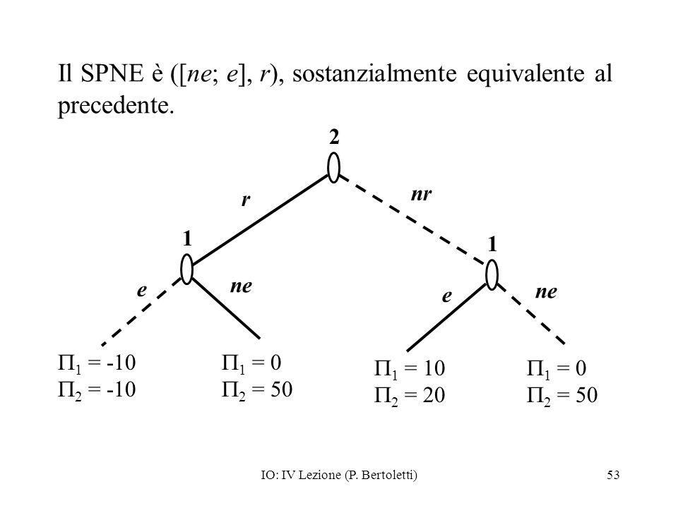 IO: IV Lezione (P. Bertoletti)53 Il SPNE è ([ne; e], r), sostanzialmente equivalente al precedente. e 1 = -10 2 = -10 1 ne 1 = 0 2 = 50 e 1 ne 1 = 10