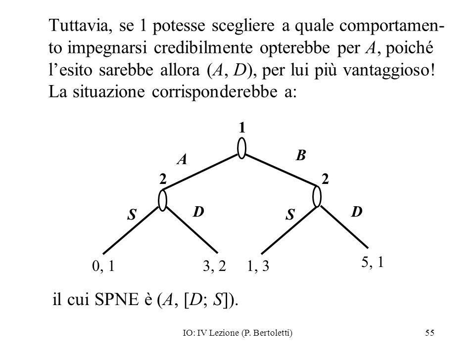 IO: IV Lezione (P. Bertoletti)55 Tuttavia, se 1 potesse scegliere a quale comportamen- to impegnarsi credibilmente opterebbe per A, poiché lesito sare