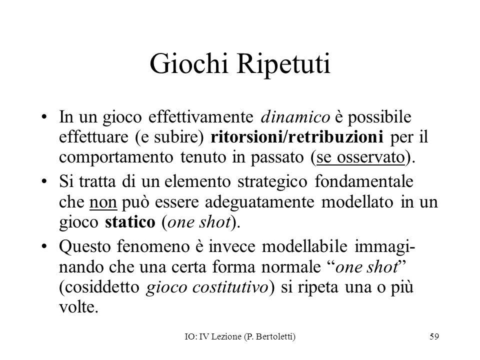 IO: IV Lezione (P. Bertoletti)59 Giochi Ripetuti In un gioco effettivamente dinamico è possibile effettuare (e subire) ritorsioni/retribuzioni per il