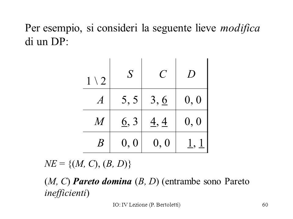 IO: IV Lezione (P. Bertoletti)60 Per esempio, si consideri la seguente lieve modifica di un DP: 1 \ 2 S C D A 5, 5 3, 6 0, 0 M 6, 3 4, 4 0, 0 B 1, 1 N