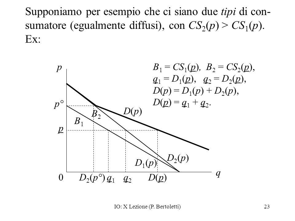 IO: X Lezione (P. Bertoletti)23 Supponiamo per esempio che ci siano due tipi di con- sumatore (egualmente diffusi), con CS 2 (p) > CS 1 (p). Ex: q2q2