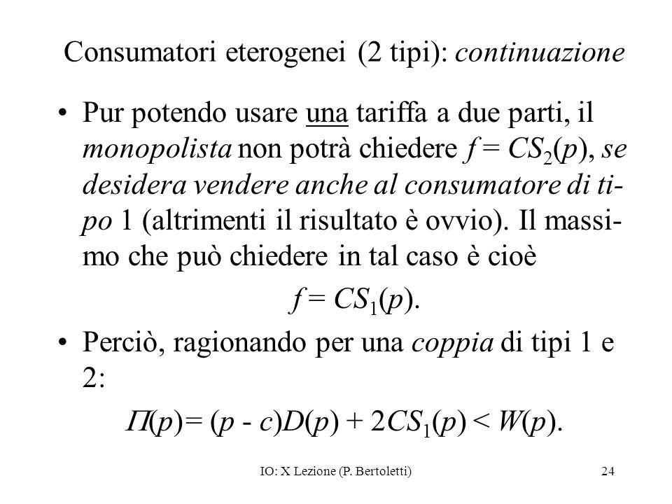 IO: X Lezione (P. Bertoletti)24 Consumatori eterogenei (2 tipi): continuazione Pur potendo usare una tariffa a due parti, il monopolista non potrà chi