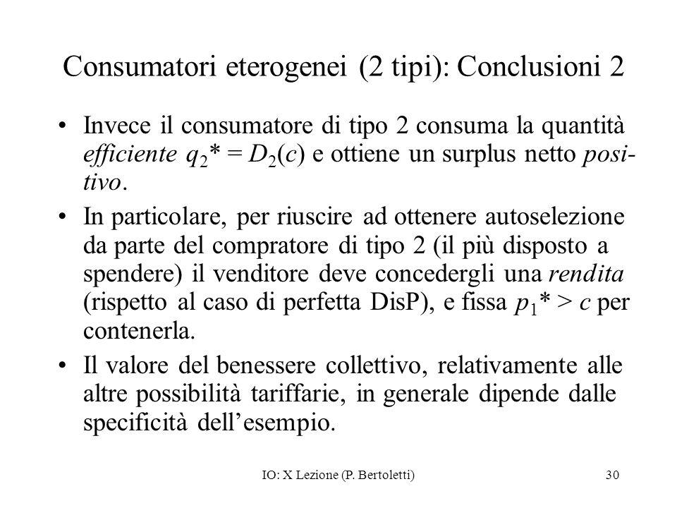 IO: X Lezione (P. Bertoletti)30 Consumatori eterogenei (2 tipi): Conclusioni 2 Invece il consumatore di tipo 2 consuma la quantità efficiente q 2 * =