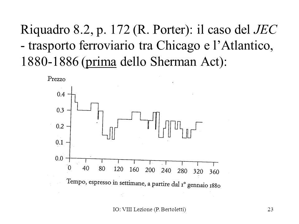 IO: VIII Lezione (P. Bertoletti)23 Riquadro 8.2, p. 172 (R. Porter): il caso del JEC - trasporto ferroviario tra Chicago e lAtlantico, 1880-1886 (prim
