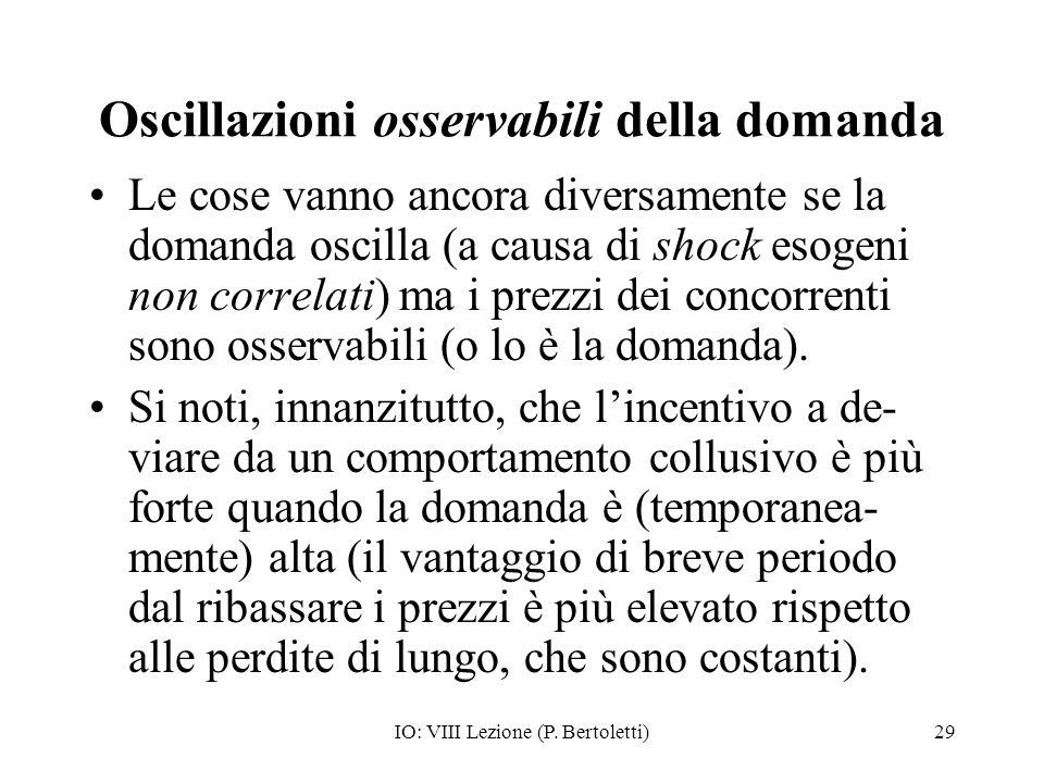 IO: VIII Lezione (P. Bertoletti)29 Oscillazioni osservabili della domanda Le cose vanno ancora diversamente se la domanda oscilla (a causa di shock es