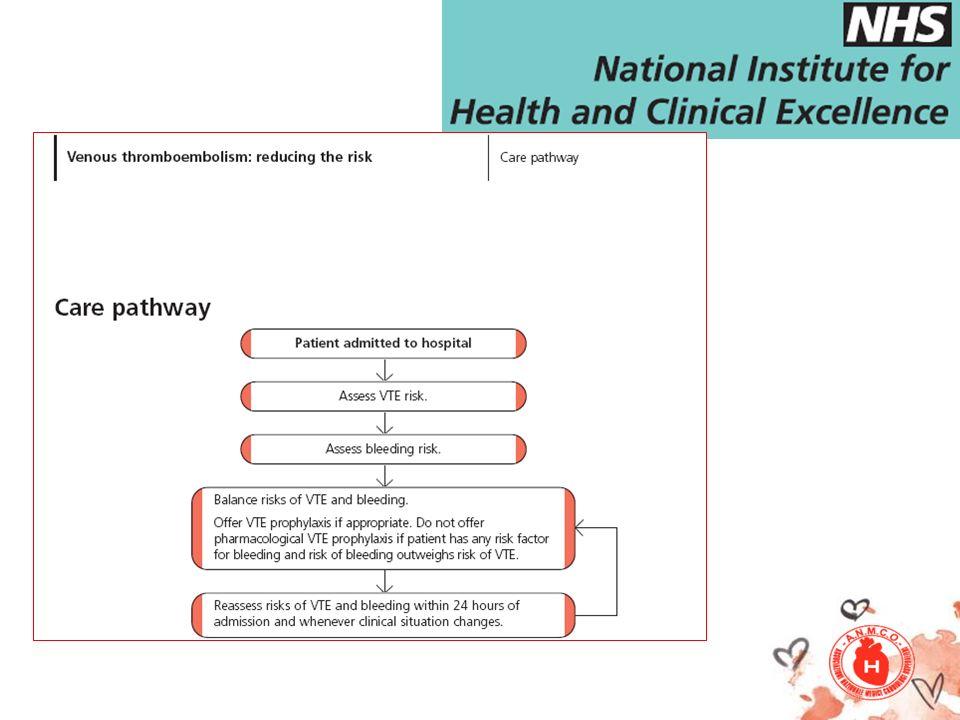 Tipologia di paziente Raccomandazioni delle Linea Guida sulla profilassi ACCPASCONICEPRETEMED Ricoverato per patologia acutaSì Non ospedalizzato, con mieloma multiplo in chemioterapia + talidomide - Sì, aggiunge anche desametazone o lenalidomide -Sì Non ospedalizzato, deambulante, in chemioterapia senza altri fattori di rischio No Sì In terapia palliativa, ricoverato per patologia acuta reversibile --No- Uno…