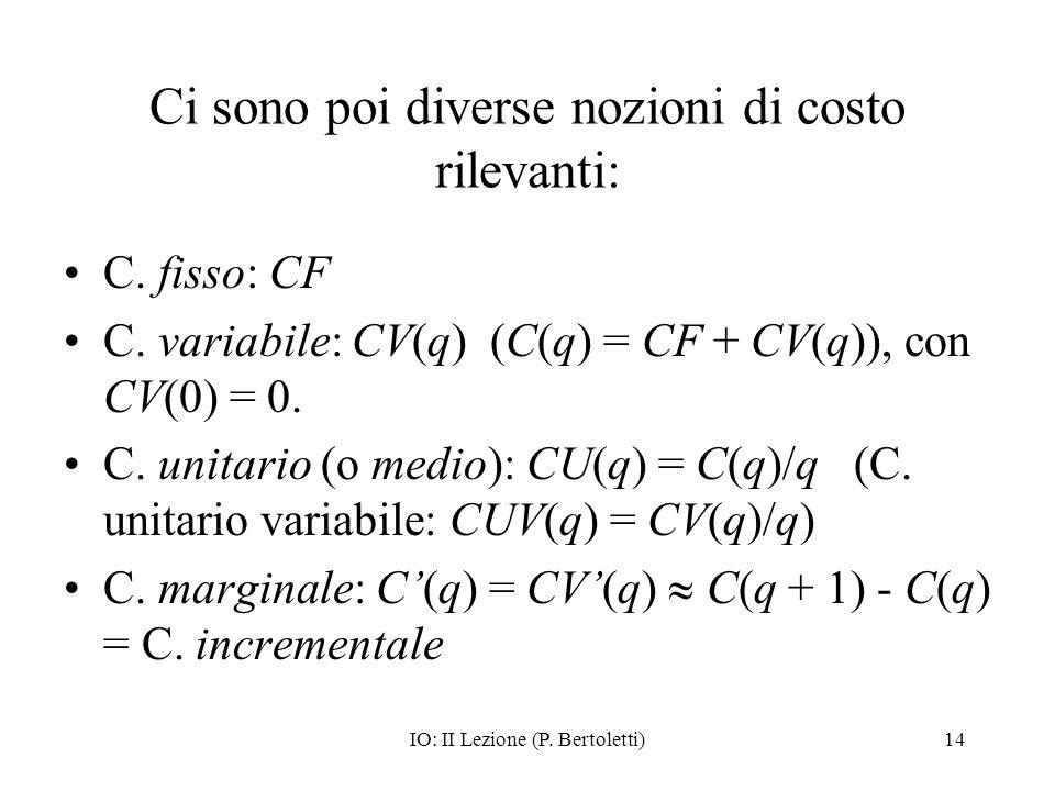 IO: II Lezione (P. Bertoletti)14 Ci sono poi diverse nozioni di costo rilevanti: C. fisso: CF C. variabile: CV(q) (C(q) = CF + CV(q)), con CV(0) = 0.