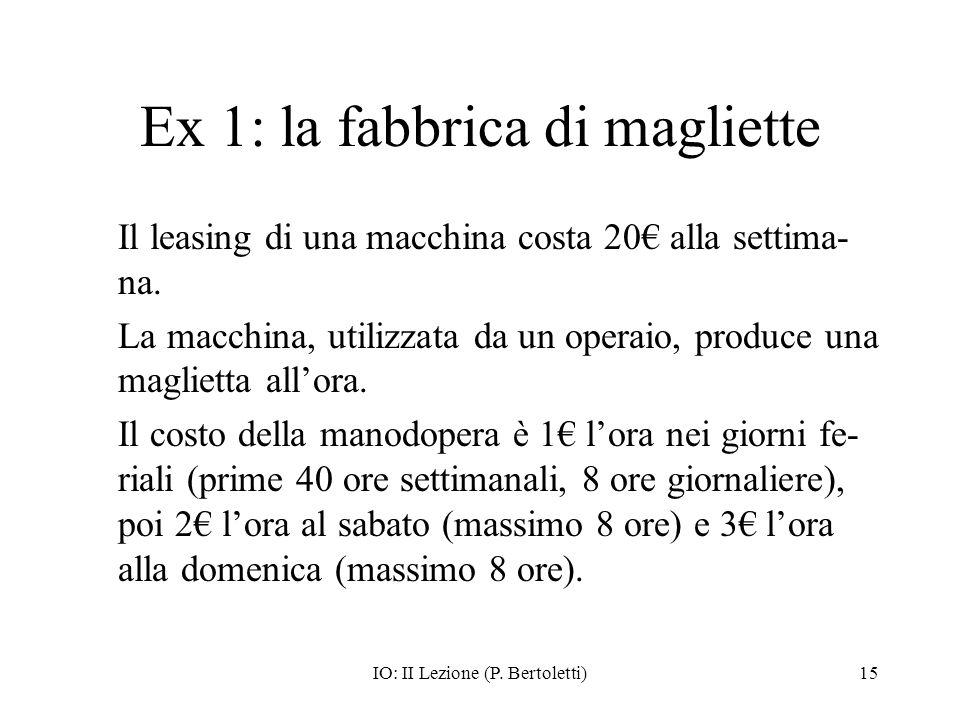 IO: II Lezione (P. Bertoletti)15 Ex 1: la fabbrica di magliette Il leasing di una macchina costa 20 alla settima- na. La macchina, utilizzata da un op
