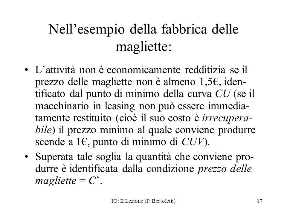 IO: II Lezione (P. Bertoletti)17 Nellesempio della fabbrica delle magliette: Lattività non è economicamente redditizia se il prezzo delle magliette no