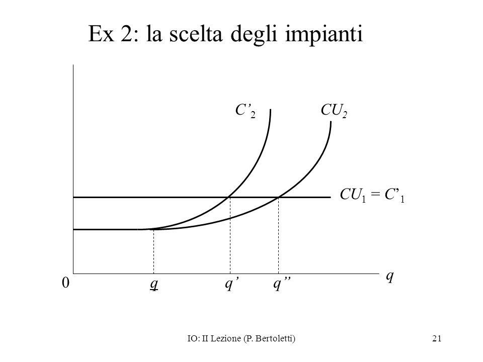IO: II Lezione (P. Bertoletti)21 Ex 2: la scelta degli impianti 0 q CU 1 = C 1 q CU 2 C2C2 qq