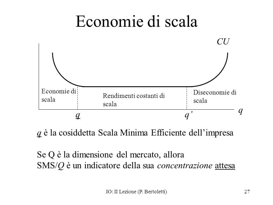 IO: II Lezione (P. Bertoletti)27 Economie di scala CU q qq Economie di scala Diseconomie di scala Rendimenti costanti di scala q è la cosiddetta Scala
